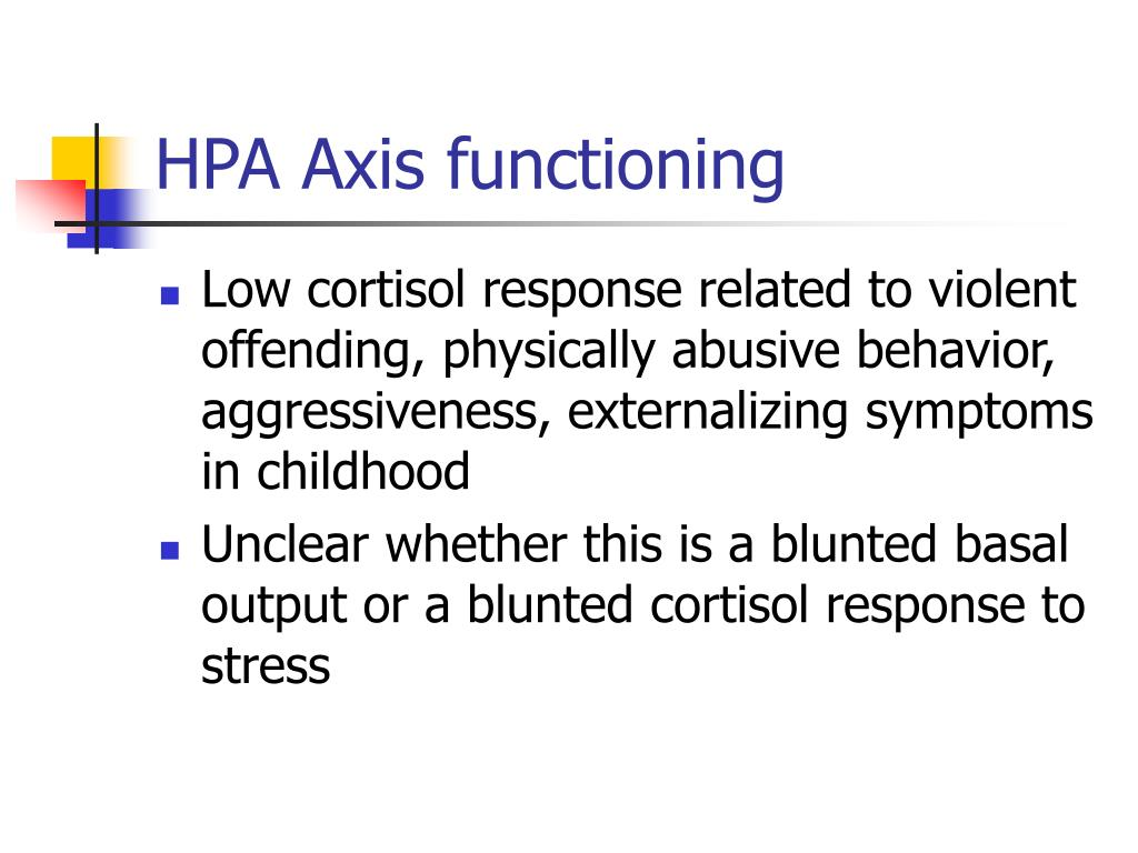 HPA Axis functioning
