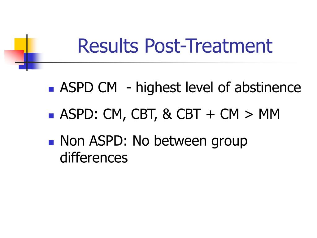 Results Post-Treatment