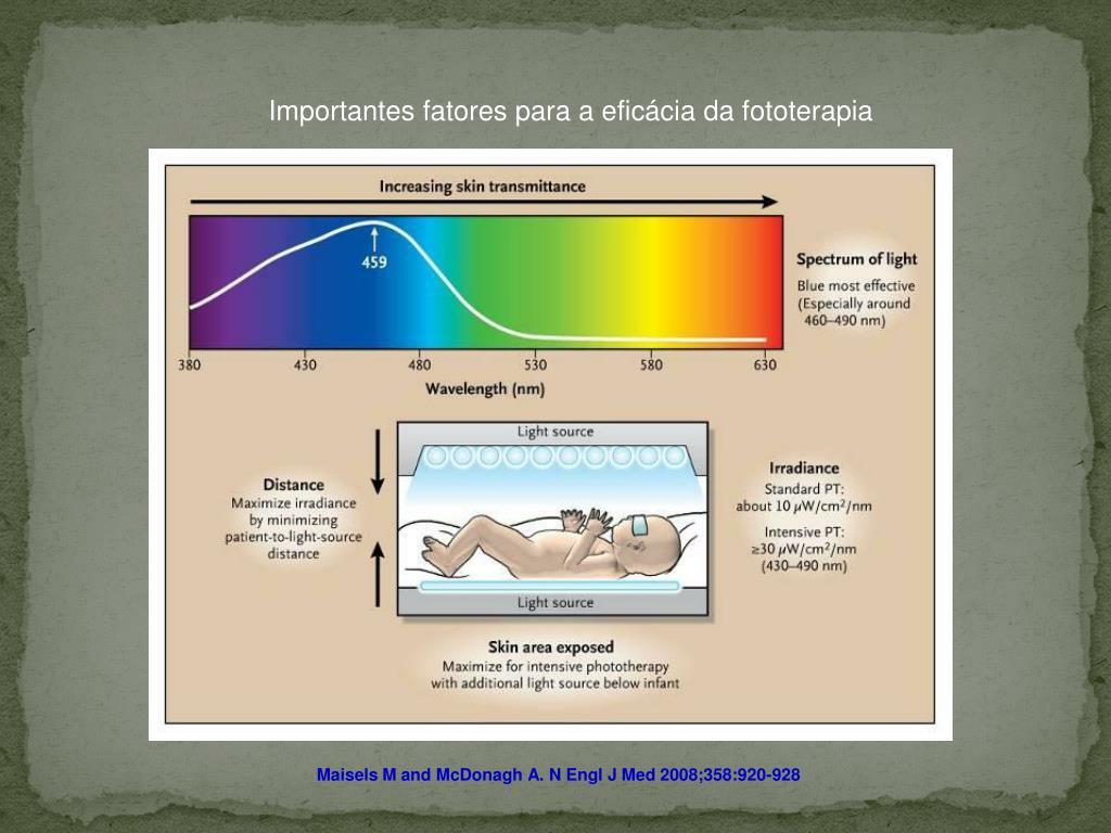 Importantes fatores para a eficácia da fototerapia