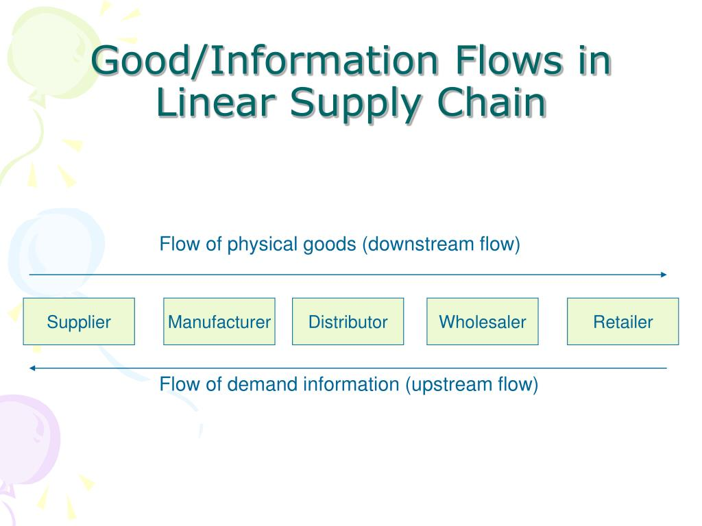 Good/Information Flows in Linear Supply Chain