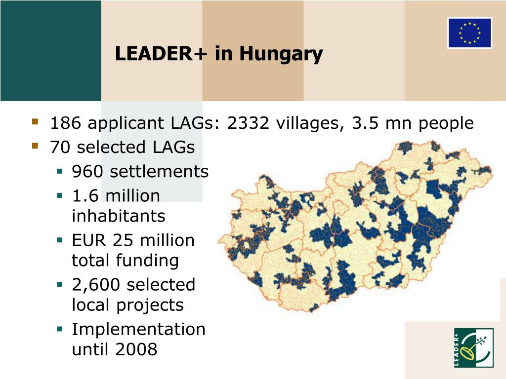 LEADER+ in Hungary