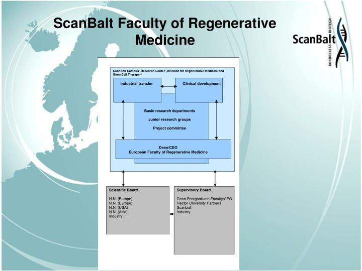 ScanBalt Faculty of Regenerative Medicine