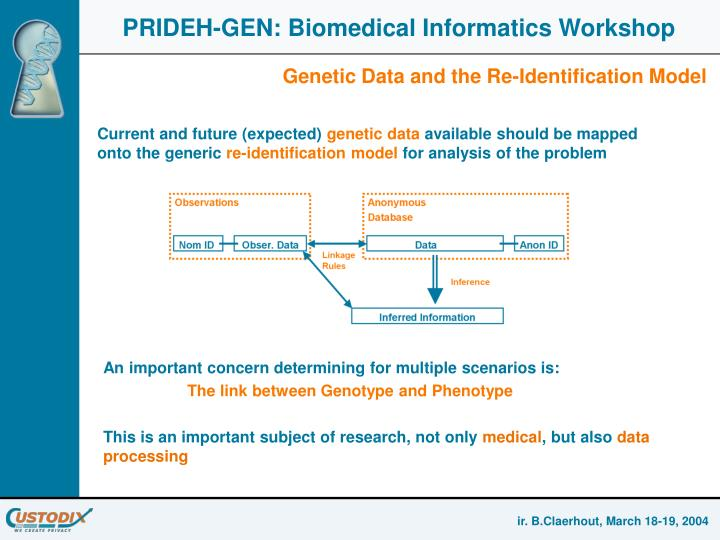 Genetic Data and the Re-Identification Model