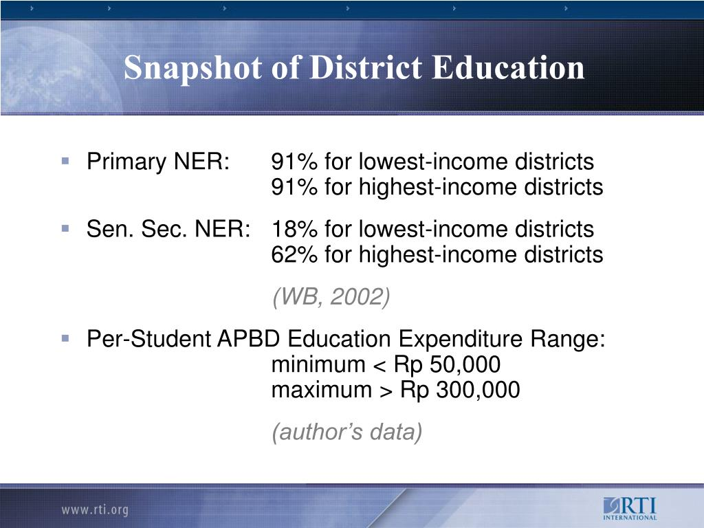 Snapshot of District Education