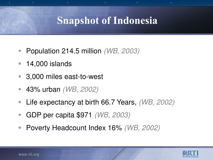 Snapshot of indonesia