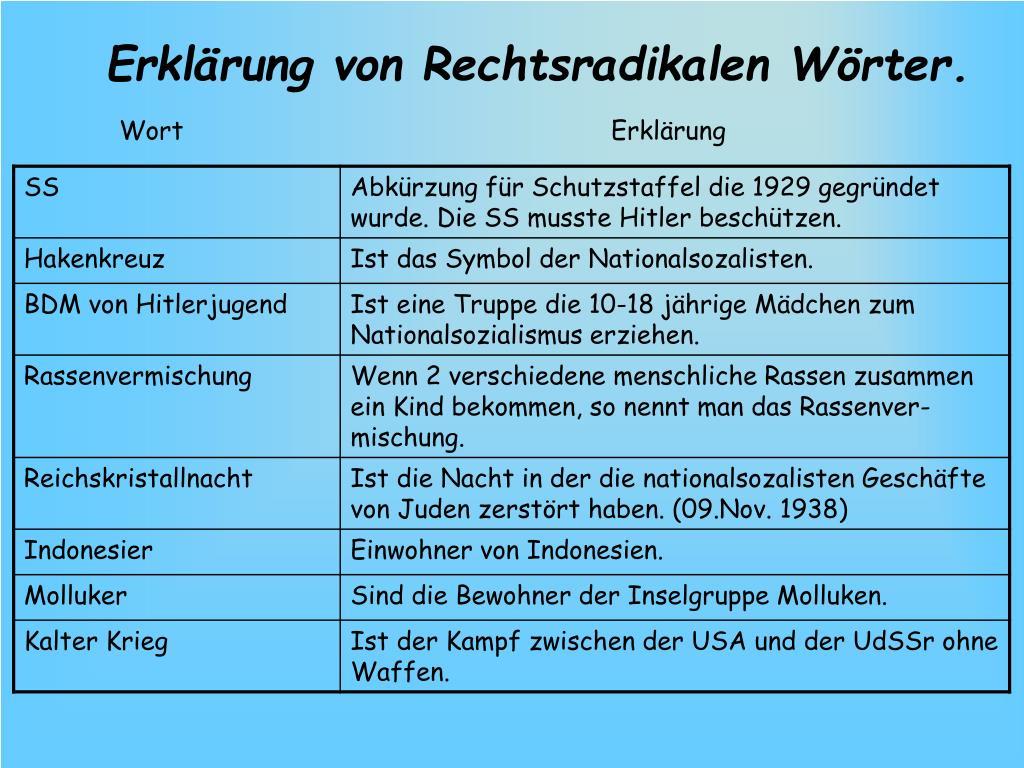 Erklärung von Rechtsradikalen Wörter.