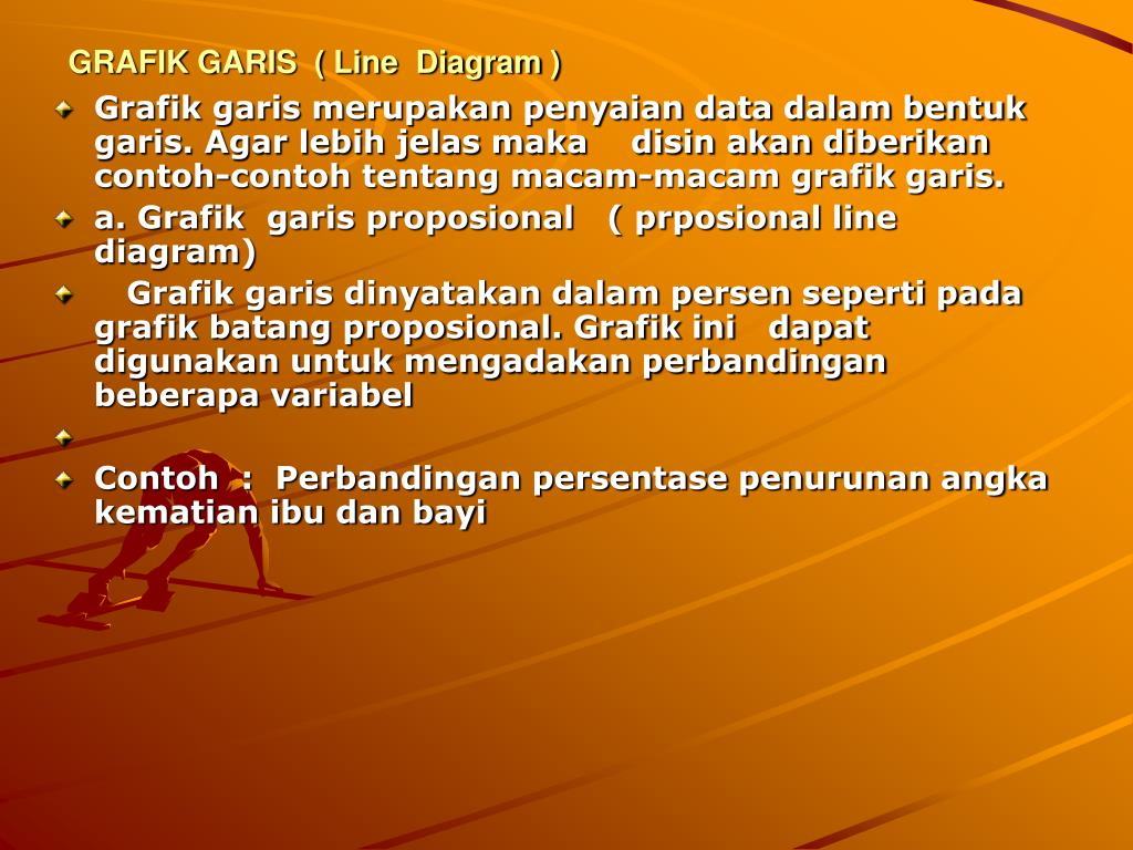 GRAFIK GARIS  ( Line  Diagram )