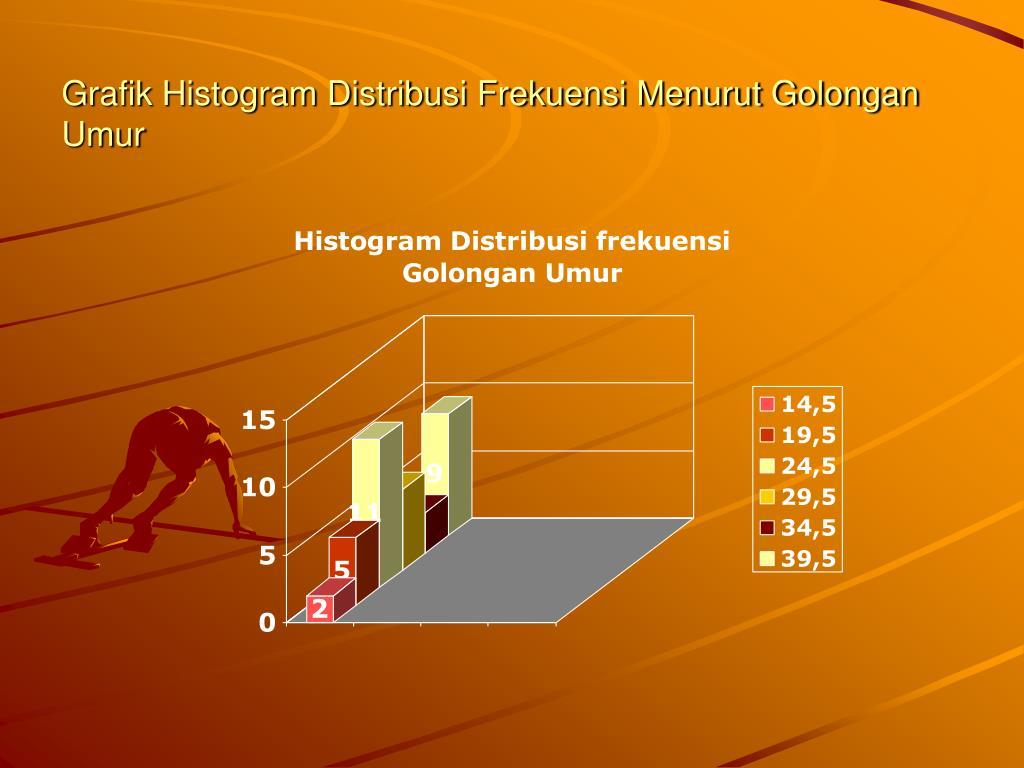 Grafik Histogram Distribusi Frekuensi Menurut Golongan Umur