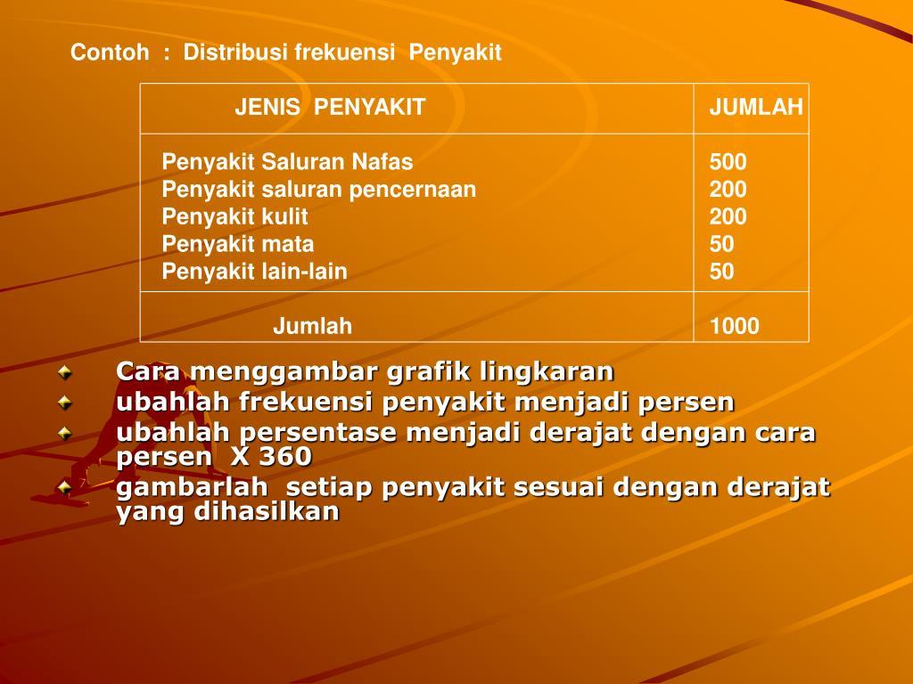 Contoh  :  Distribusi frekuensi  Penyakit