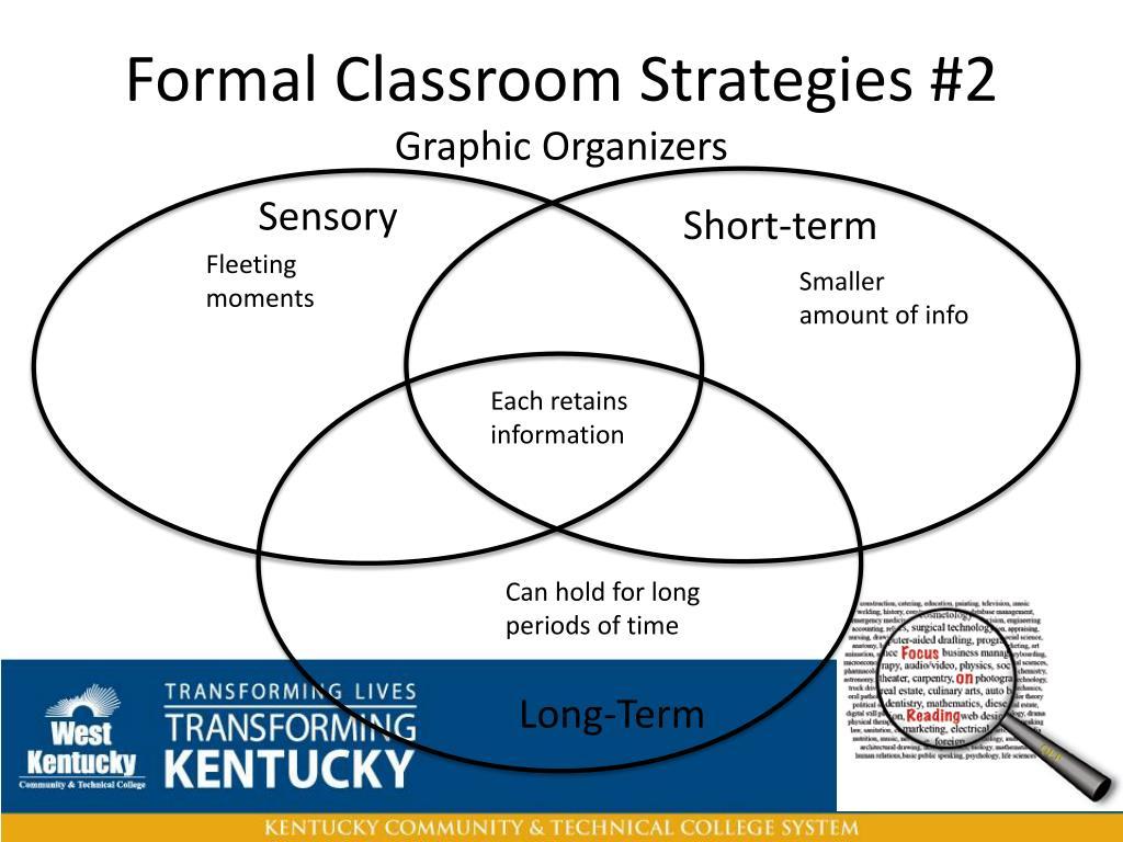 Formal Classroom Strategies #2