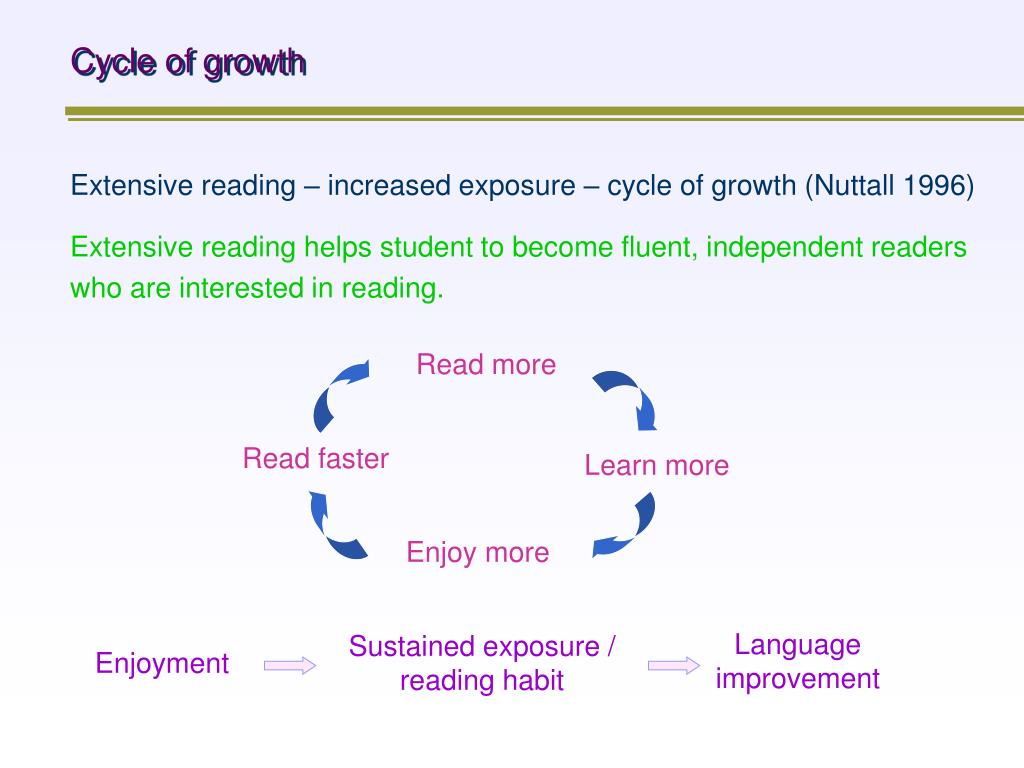 Read faster