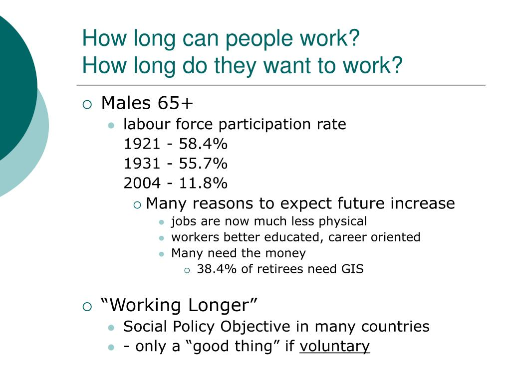 How long can people work?