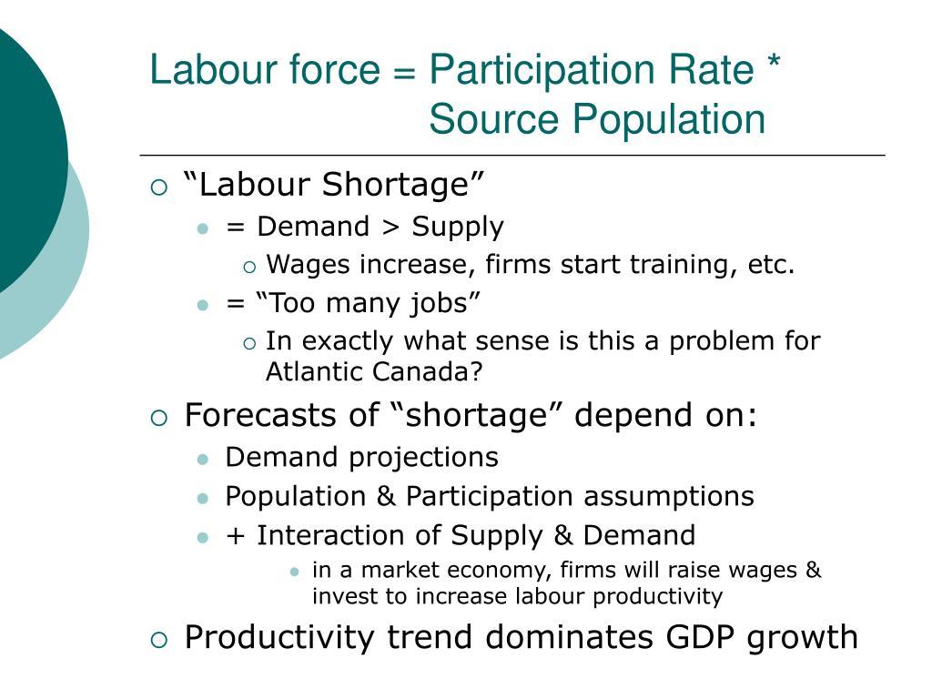 Labour force = Participation Rate * Source Population
