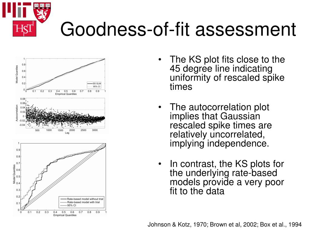 Goodness-of-fit assessment