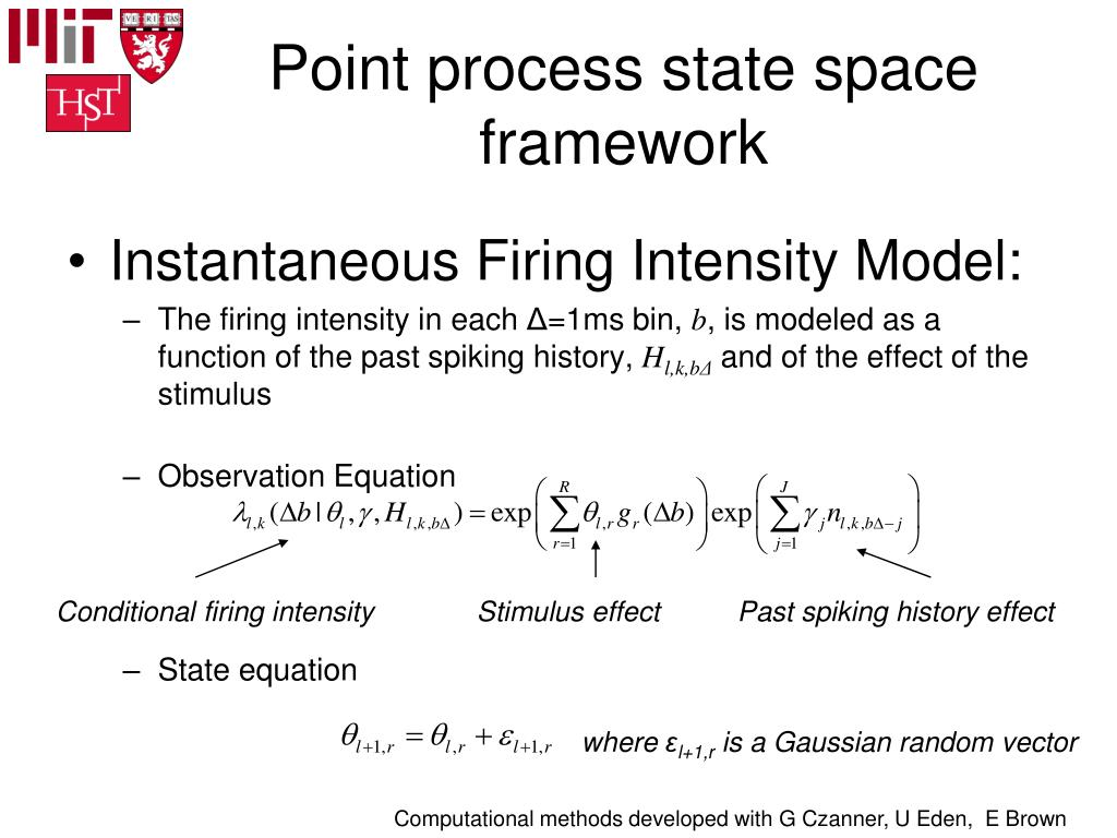 Point process state space framework