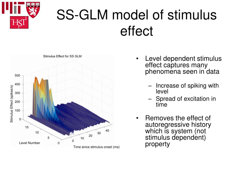 SS-GLM model of stimulus effect