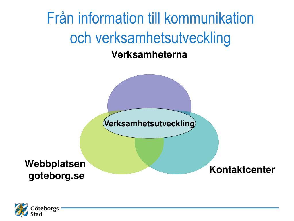 Från information till kommunikation