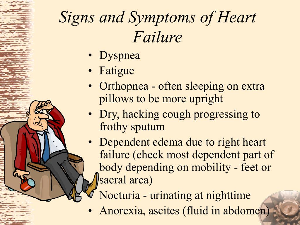 Signs and Symptoms of Heart Failure