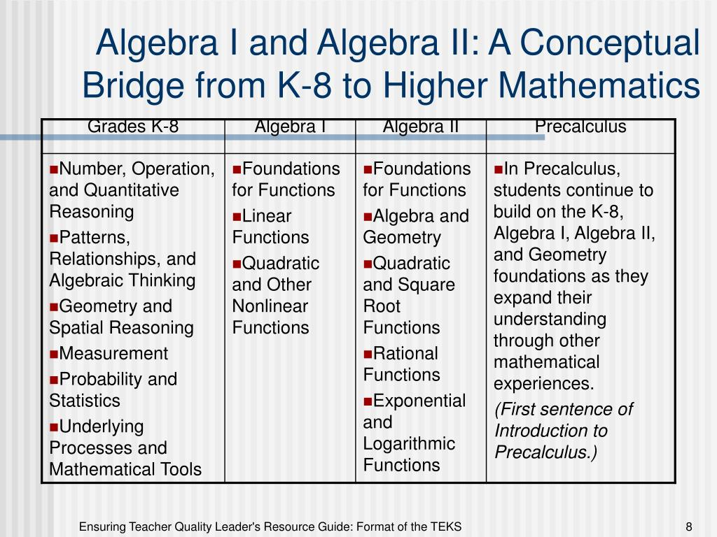 Algebra I and Algebra II: A Conceptual Bridge from K-8 to Higher Mathematics