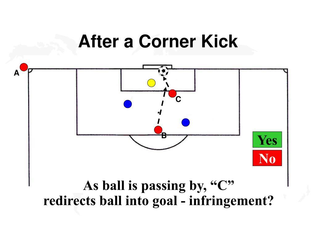 After a Corner Kick