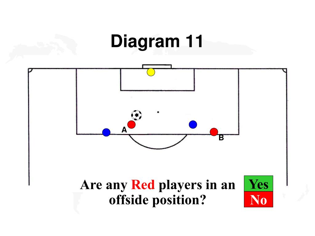 Diagram 11
