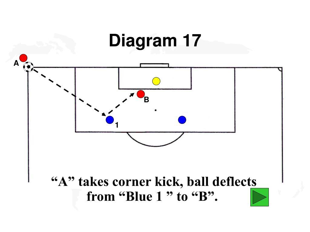 Diagram 17