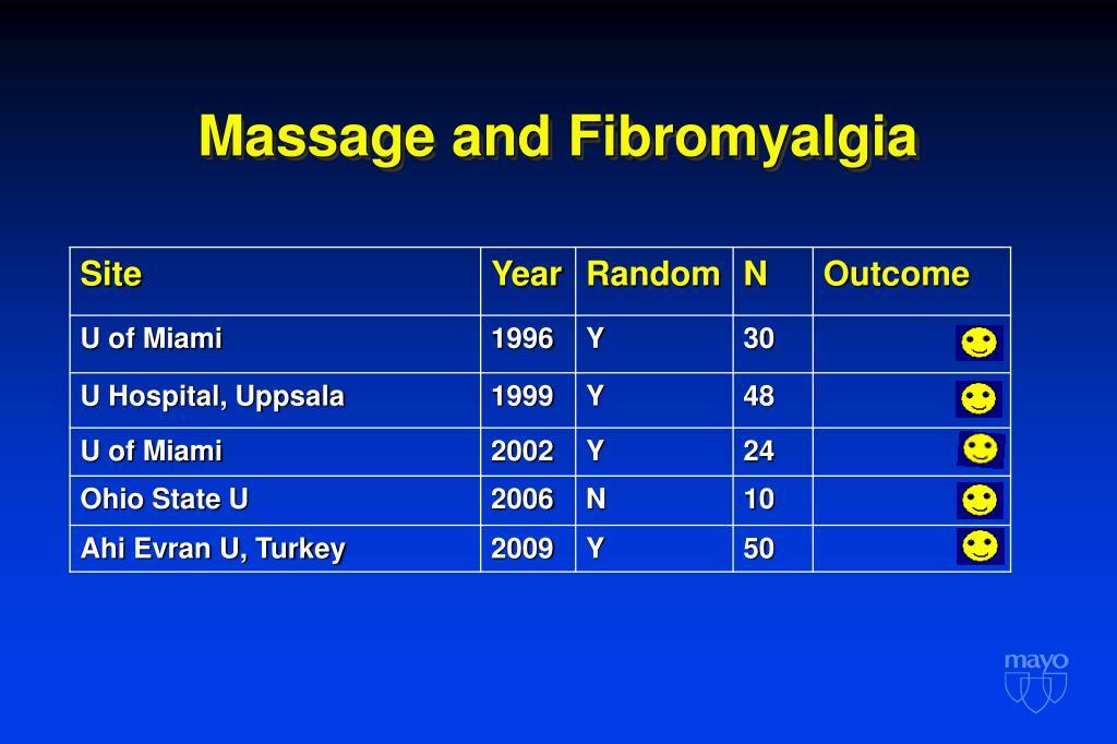 Massage and Fibromyalgia