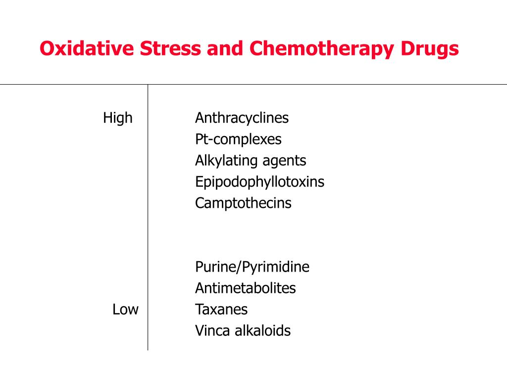 Oxidative Stress and Chemotherapy Drugs