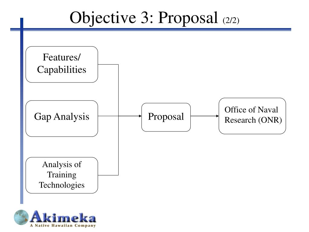 Objective 3: Proposal
