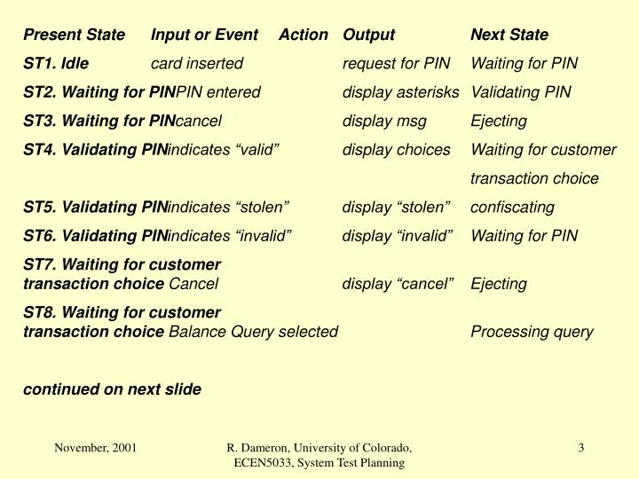 Present StateInput or EventActionOutputNext State