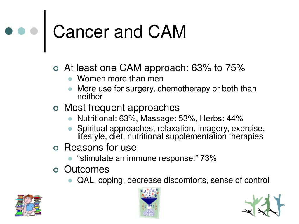 Cancer and CAM