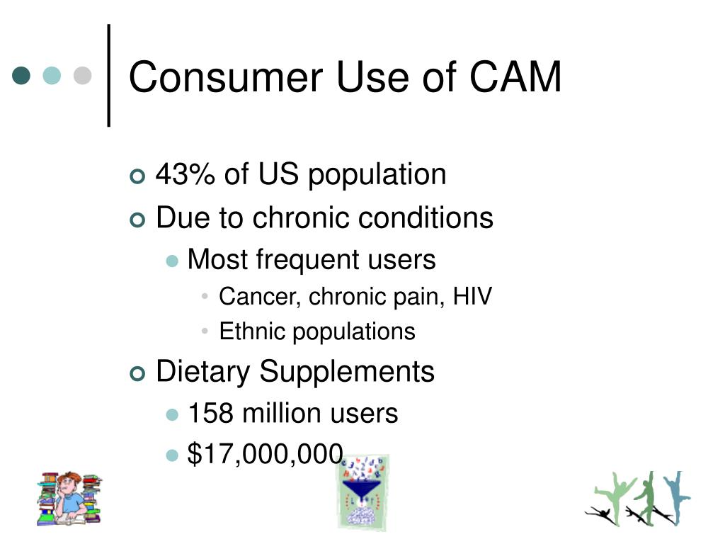Consumer Use of CAM