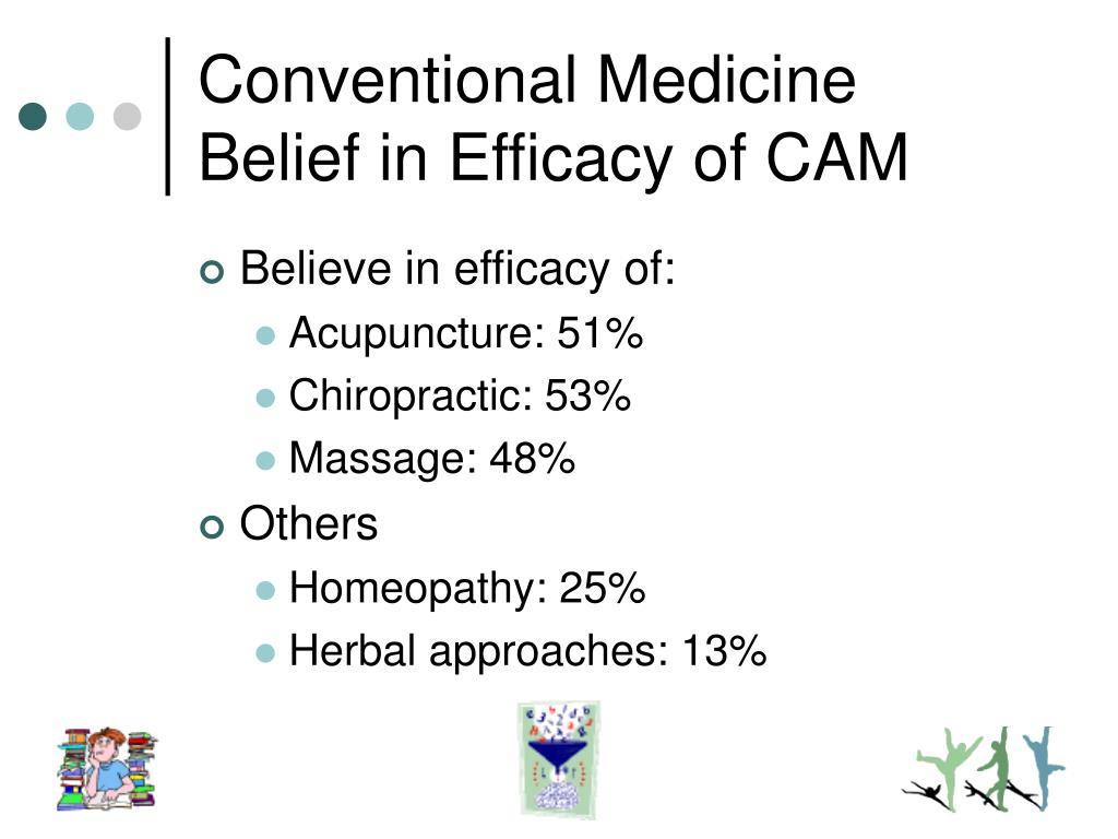 Conventional Medicine Belief in Efficacy of CAM