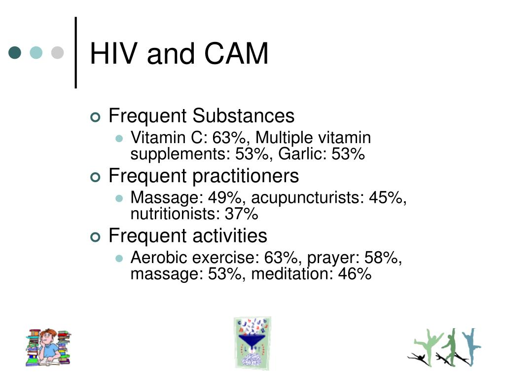 HIV and CAM