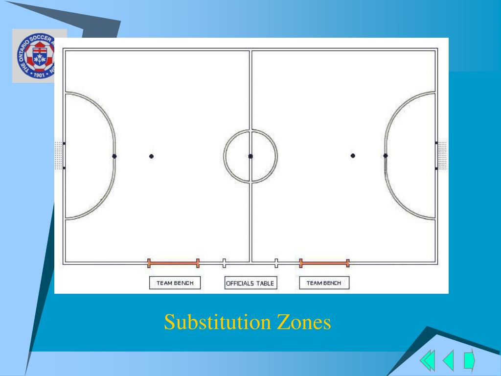 Substitution Zones