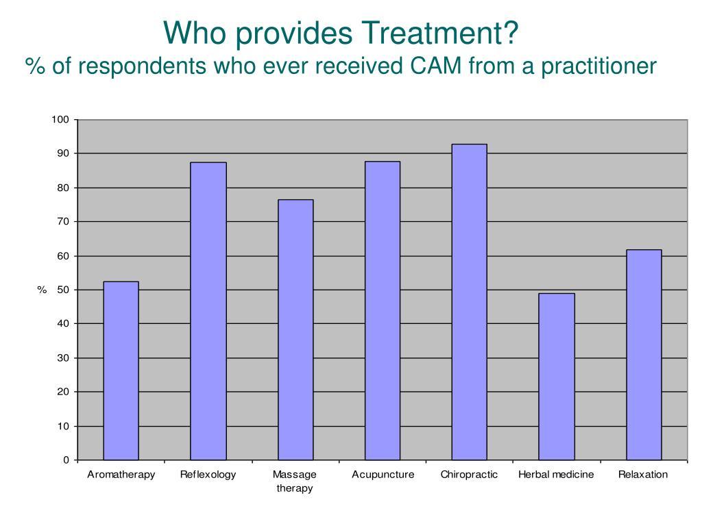 Who provides Treatment?