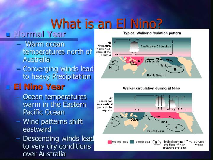What is an El Nino?
