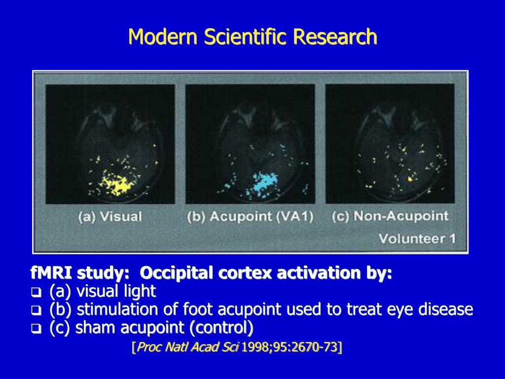 Modern Scientific Research