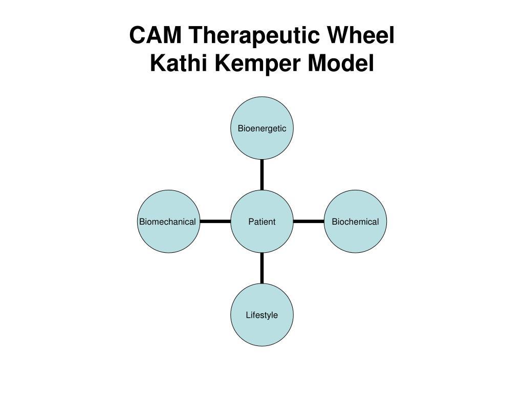 CAM Therapeutic Wheel