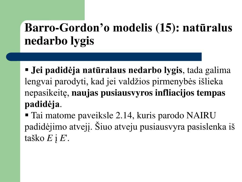 Barro-Gordon'o modelis