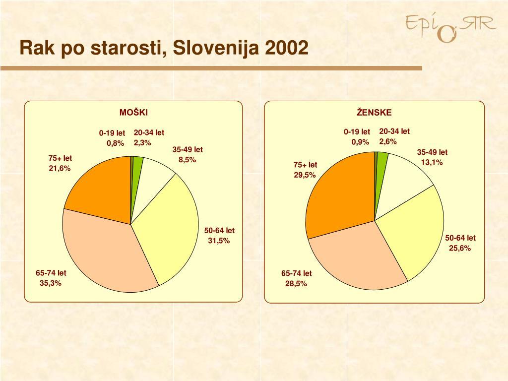 Rak po starosti, Slovenija 2002