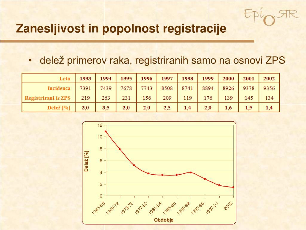 Zanesljivost in popolnost registracije