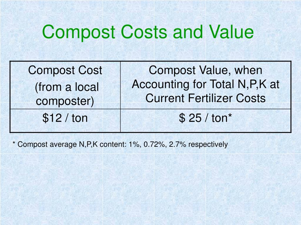 Compost Costs and Value