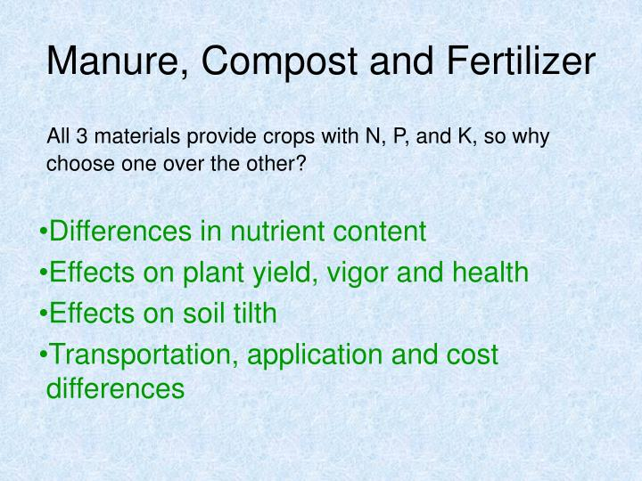 Manure compost and fertilizer
