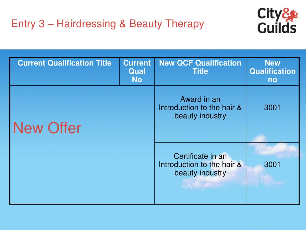 Entry 3 – Hairdressing & Beauty Therapy