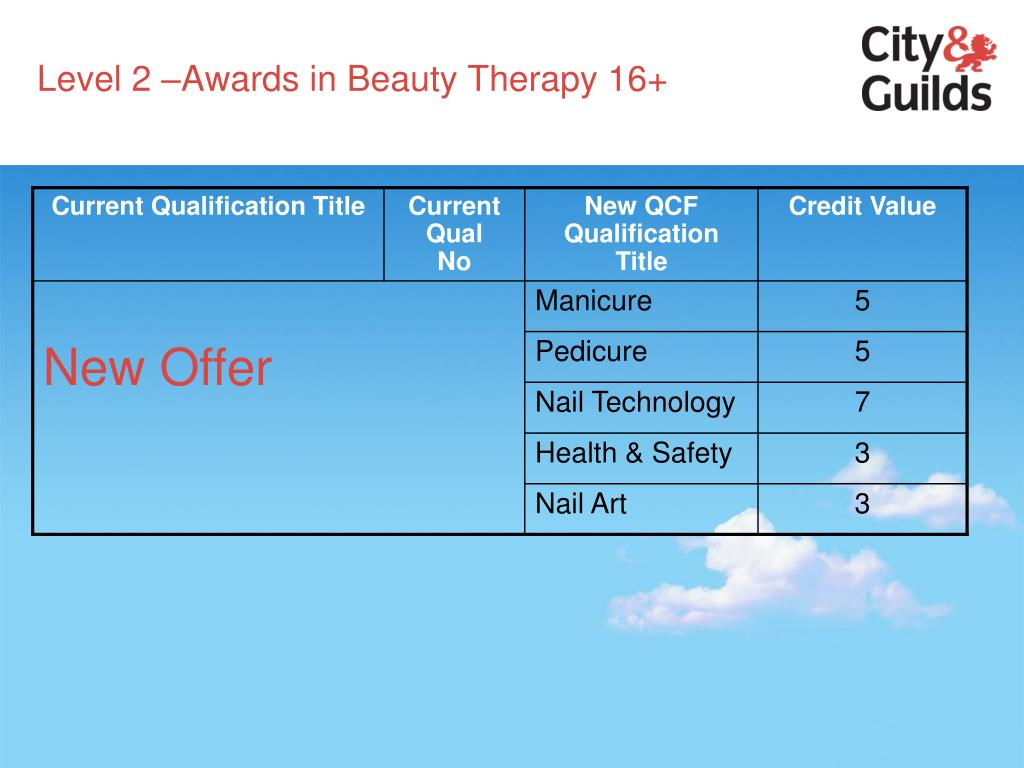 Level 2 –Awards in Beauty Therapy 16+