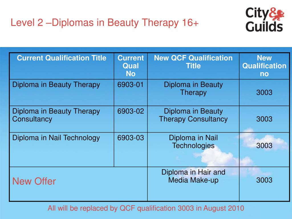 Level 2 –Diplomas in Beauty Therapy 16+