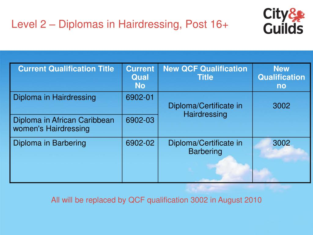 Level 2 – Diplomas in Hairdressing, Post 16+