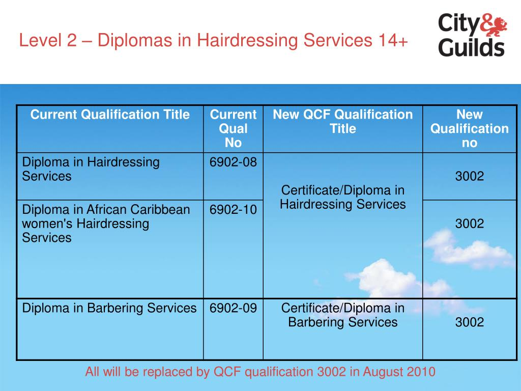 Level 2 – Diplomas in Hairdressing Services 14+