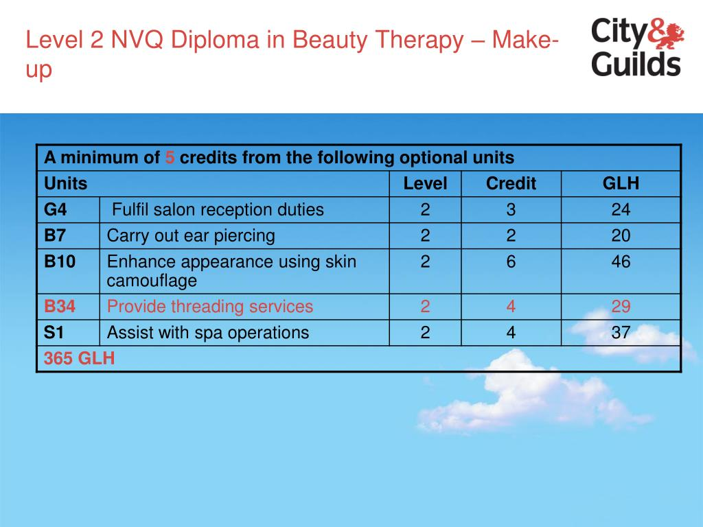 Level 2 NVQ Diploma in Beauty Therapy – Make-up